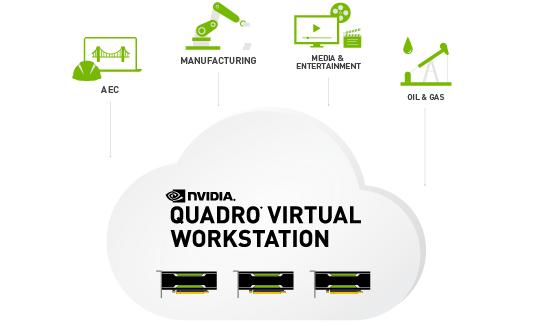 NVIDIA Quadro Virtual Workstation